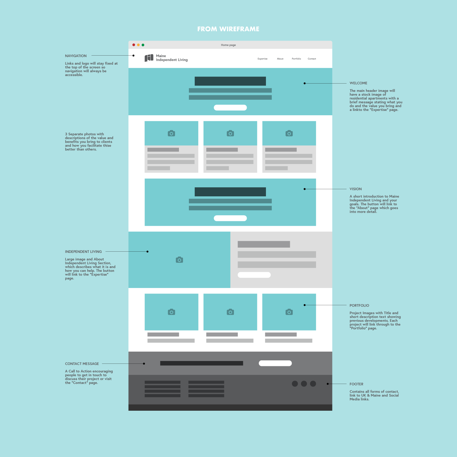 wireframe for Maine Independent Living